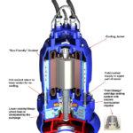 MSP Pump